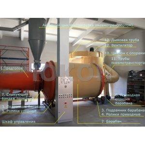 Сушильные комплексы АВМ (сушка биомассы, зерновых)